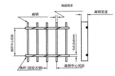 钢格栅板结构图