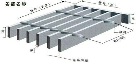 热镀锌钢格板价格