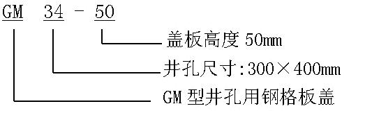 GM型井孔钢格板盖规格