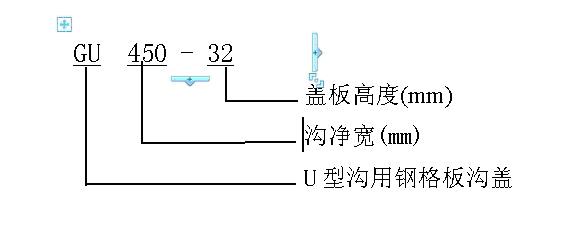 GU型沟钢格板沟盖规格