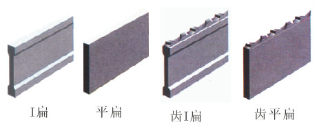 齿型扁钢种类