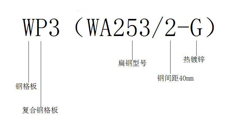 2-G)钢格板的型号表示