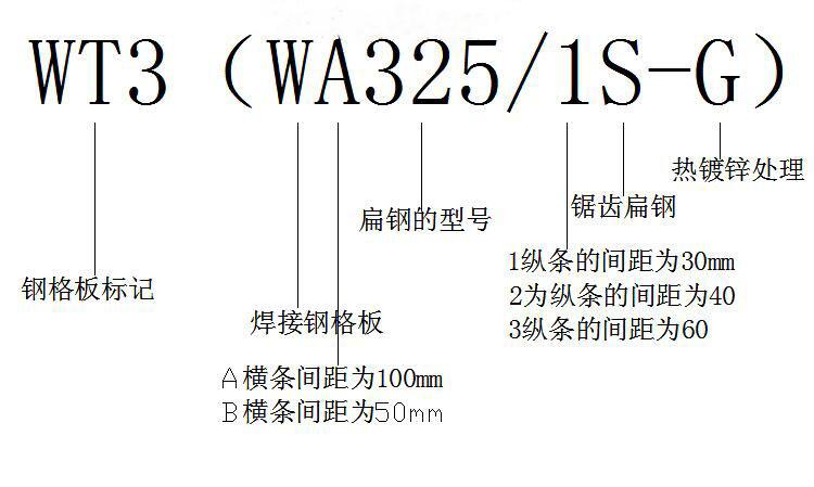 2.WT3(WA325/1S-G)钢格板的型号表示: