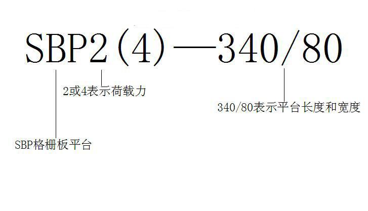 80钢格板的型号表示