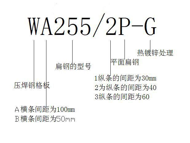 2P-G钢格板的型号表示:
